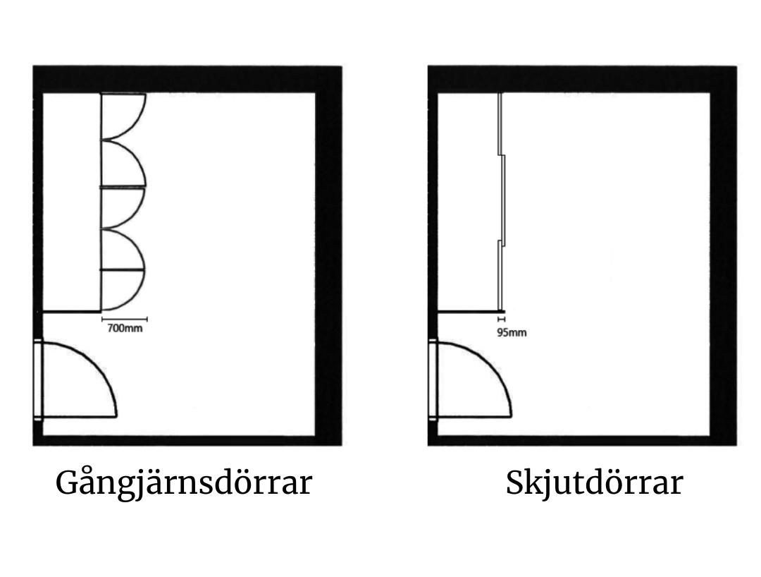 Spegelskjutdörrar